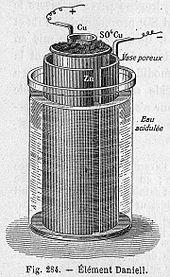 Figure 3 - Daniell Cell