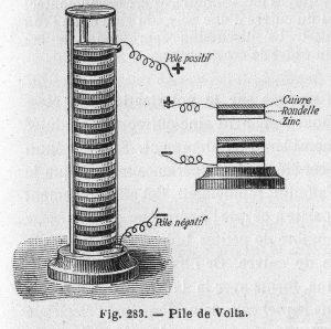 Figure 1 - Voltaic Pile