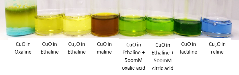 Figure 1- Different solutions of CuO and Cu2O­ in DESs